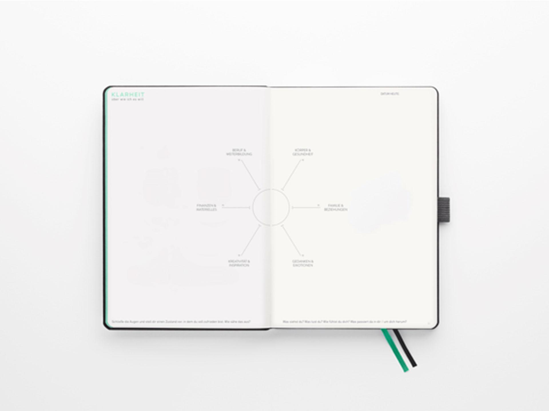 Klarheit – Kalender - Life Coach